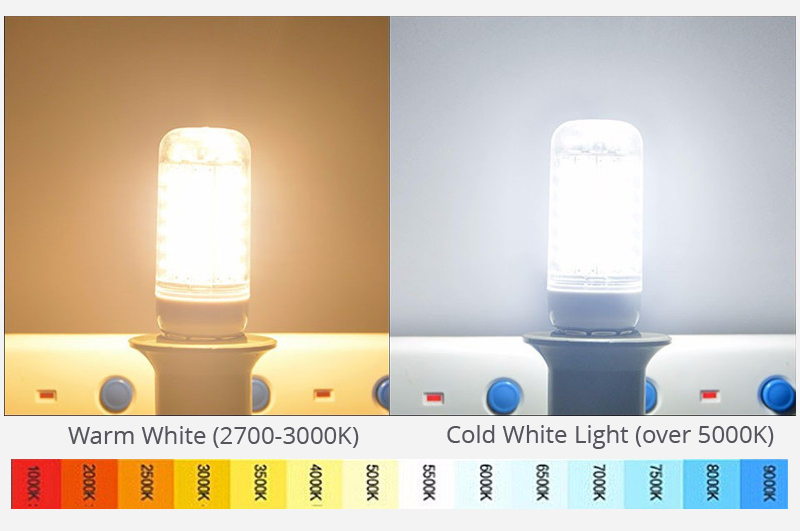 the color temperature of LED lighting