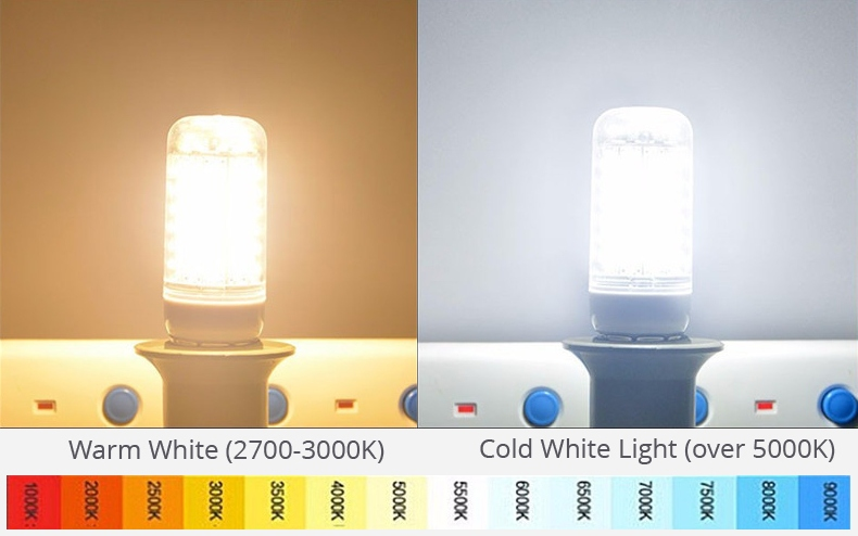 The Quality of LED Lights: What You Need to Know
